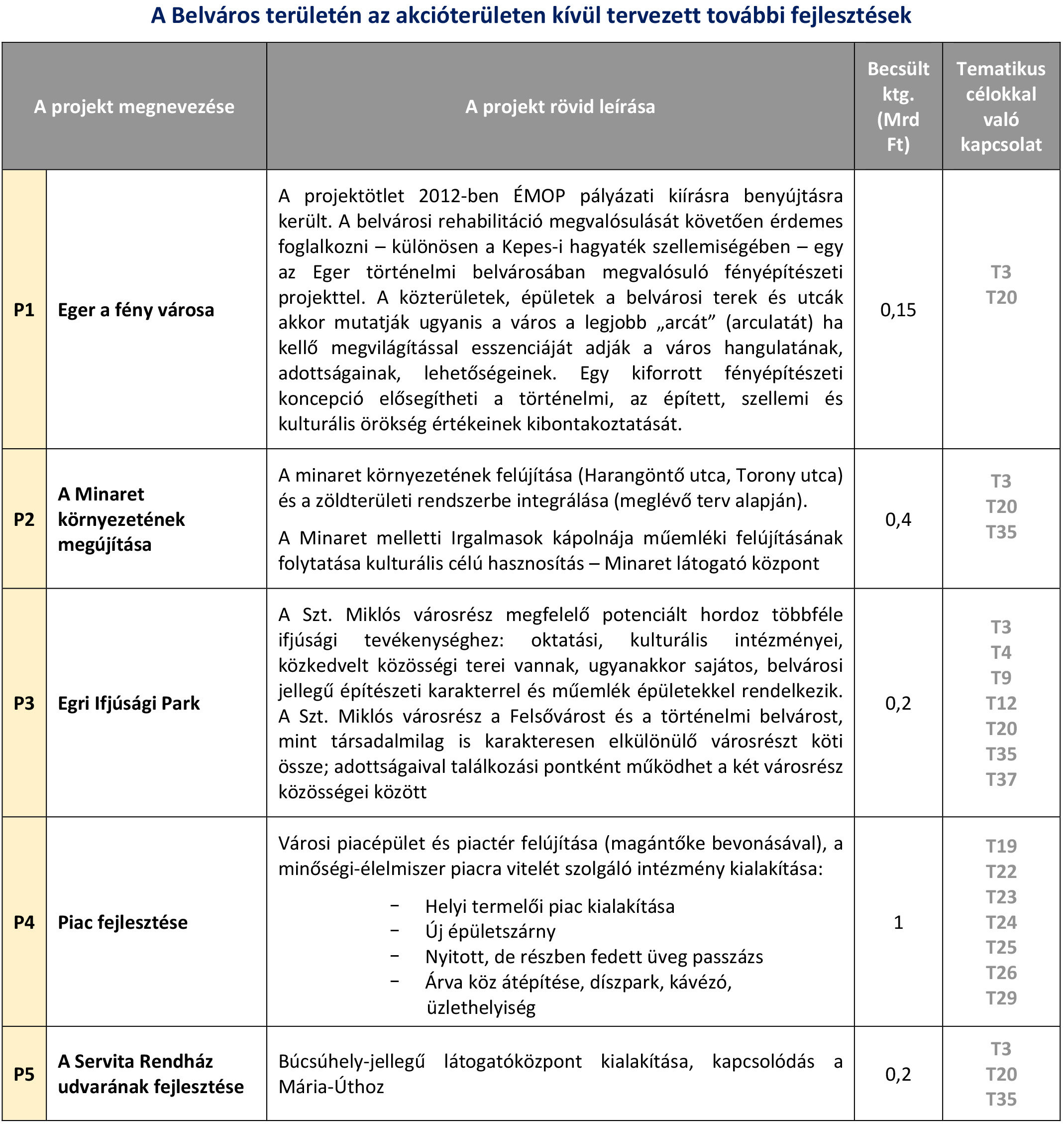 Microsoft Word - EGER_ITS_2014-2020_0724-3